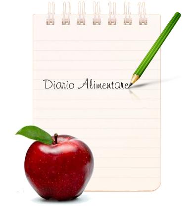 Dieta Personalizzata - online - funziona
